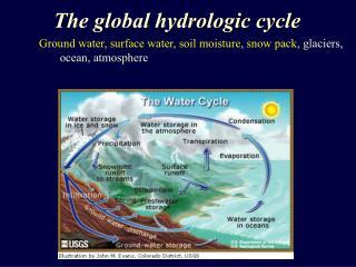 The global hydrologic cycle