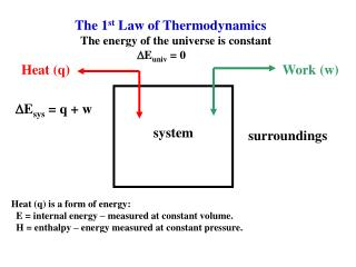 The 1 st  Law of Thermodynamics   The energy of the universe is constant D E univ  = 0
