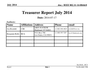 Treasurer Report  July  2014