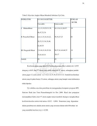 Tabel I. Kisi-kisi Angket Minat Membeli Sebelum Uji Coba