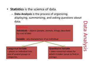 using statistical thinking and summarizing data Intel® teach elements: thinking critically with data options action plan resources glossary about help menu orientation  welcome  a1: welcome to orientation.