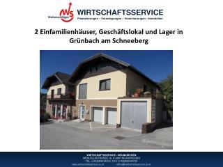 WIRTSCHAFTSSERVICE Finanzierungen – Veranlagungen – Versicherungen - Immobilien