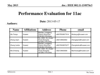 Performance Evaluation for 11ac