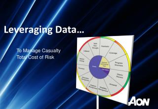 Leveraging Data…