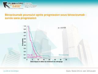 Bévacizumab poursuivi  après progression  sous bévacizumab  : survie  sans progression