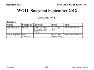 WG11  Snapshot September 2012
