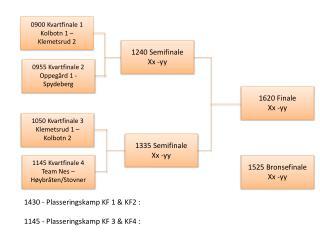 0900 Kvartfinale 1 Kolbotn 1 – Klemetsrud 2
