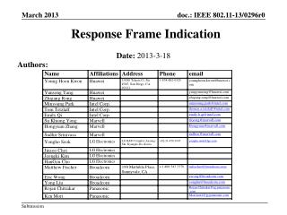 Response Frame Indication
