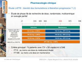 Pharmacologie clinique