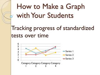 How to Make a Graph  with Your Students
