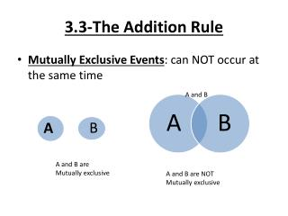 3.3-The Addition Rule