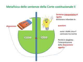 Metafisica delle sentenze della Corte costituzionale  II