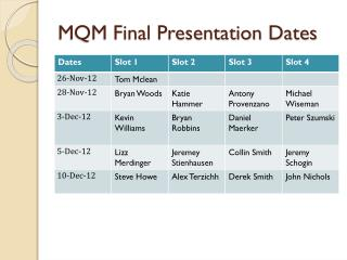 MQM Final Presentation Dates