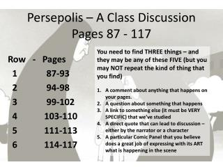 Persepolis – A Class Discussion Pages 87 - 117