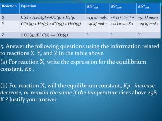 ( (e) Is the following statement true or false? Justify your answer.