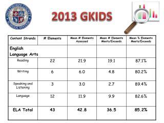2013 GKIDS