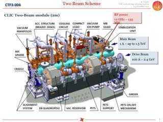 Two Beam Scheme