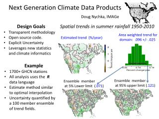 Next Generation  C limate  D ata  P roducts