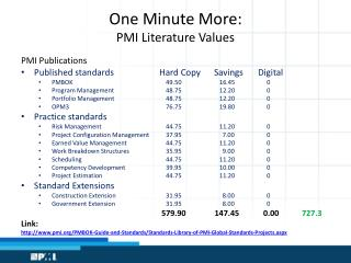 One Minute More: PMI Literature Values