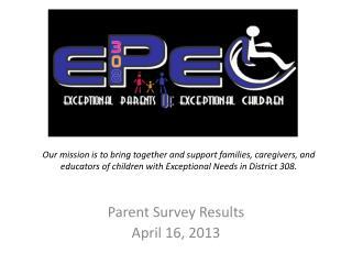 Parent Survey Results April 16, 2013