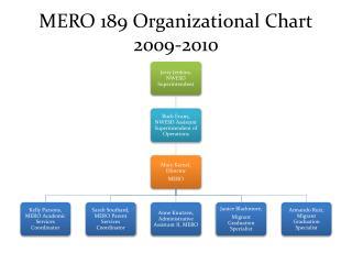 MERO 189 Organizational Chart 2009-2010