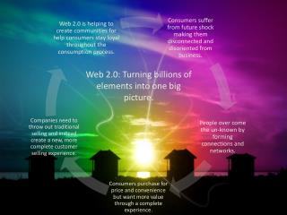 Web 2.0: Turning billions of elements into one big picture.