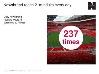 Newsbrand reach 21m adults every day