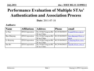 Performance Evaluation of Multiple STAs�  Authentication and Association Process
