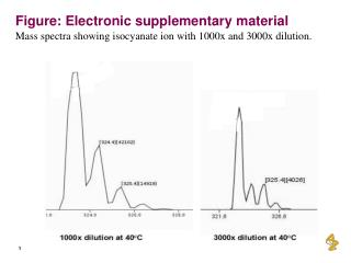 Figure: Electronic supplementary material