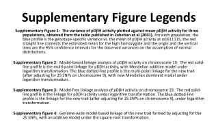 Supplementary Figure Legends