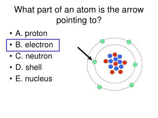 What part of an atom is the arrow pointing to?