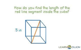 How do you find the length of the red line segment inside the cube?