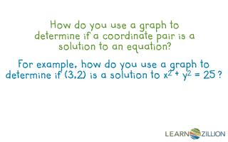 How do you use a graph to determine if a coordinate pair is a solution to an equation?