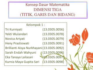 Kelompok  1 : Tri Kurniyati (13.0305.0056) Yekti Wulandari( 13.0305.0078)