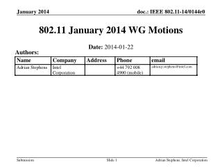 802.11 January 2014 WG Motions