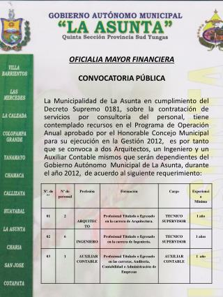 OFICIALIA  MAYOR FINANCIERA  CONVOCATORIA PÚBLICA