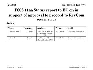 P802.11aa Status report to EC on in support of approval to proceed to RevCom