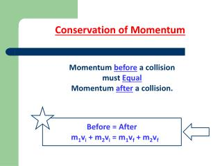 Conservation  of  Momentum Momentum  before  a collision  must  Equal