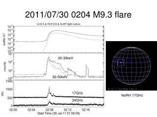 2011/07/30 0204  M9.3 flare