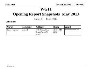 WG11   Opening Report Snapshots   May  2013