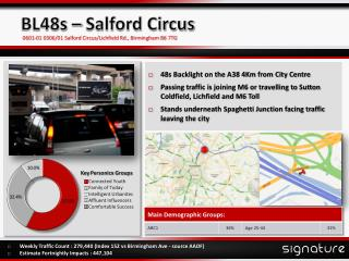 BL48s – Salford Circus