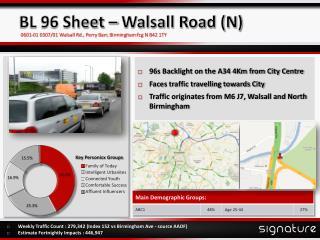 BL 96 Sheet – Walsall Road (N)