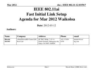 IEEE 802.11ai Fast Initial Link Setup  Agenda for Mar 2012 Waikoloa