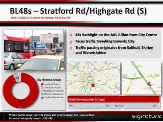 BL48s – Stratford Rd/Highgate Rd (S)