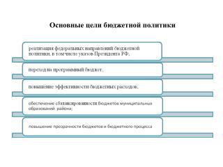 Основные цели бюджетной политики