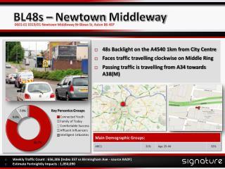 BL48s � Newtown  Middleway