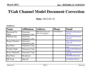 TGah Channel Model Document Correction