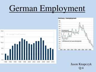 German Employment