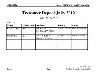 Treasurer Report  Jully  2012