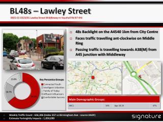 BL48s –  Lawley  Street